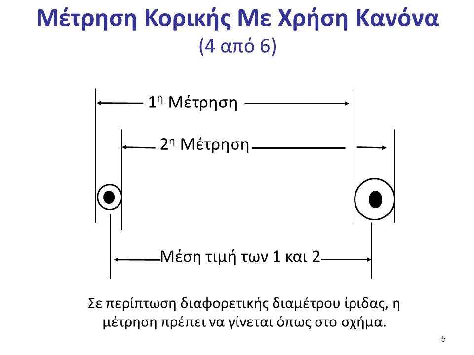 Μέτρηση Κορικής Με Χρήση Κανόνα (5 από 6)