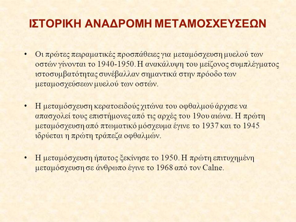 ΙΣΤΟΡΙΚΗ ΑΝΑΔΡΟΜΗ ΜΕΤΑΜΟΣΧΕΥΣΕΩΝ