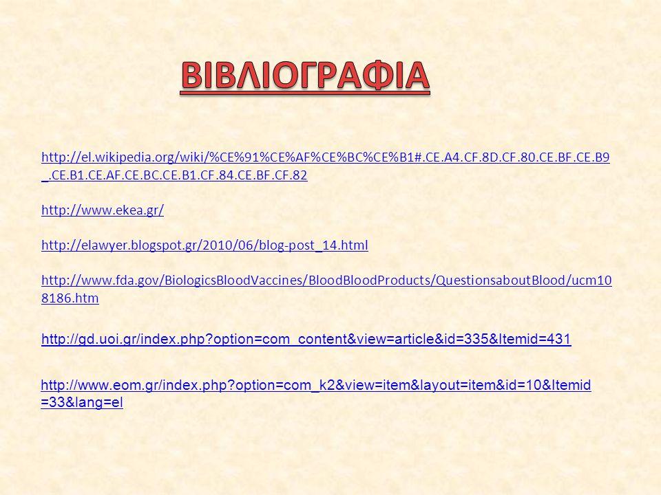 ΒΙΒΛΙΟΓΡΑΦΙΑ http://el.wikipedia.org/wiki/%CE%91%CE%AF%CE%BC%CE%B1#.CE.A4.CF.8D.CF.80.CE.BF.CE.B9_.CE.B1.CE.AF.CE.BC.CE.B1.CF.84.CE.BF.CF.82.