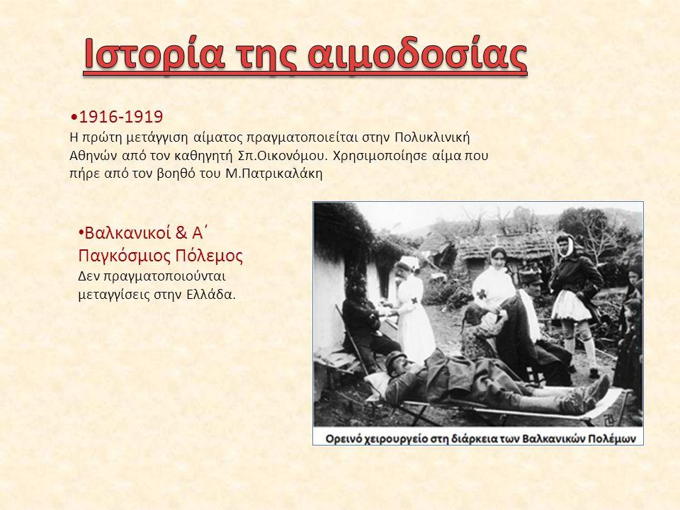 Ιστορία της αιμοδοσίας