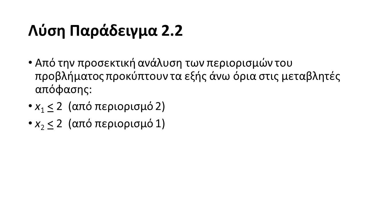 Λύση Παράδειγμα 2.2 Από την προσεκτική ανάλυση των περιορισμών του προβλήματος προκύπτουν τα εξής άνω όρια στις μεταβλητές απόφασης: