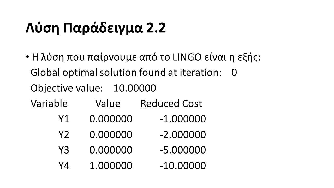 Λύση Παράδειγμα 2.2 Η λύση που παίρνουμε από το LINGO είναι η εξής: