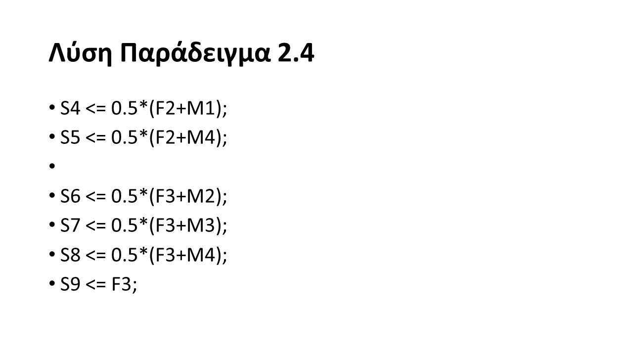 Λύση Παράδειγμα 2.4 S4 <= 0.5*(F2+M1); S5 <= 0.5*(F2+M4);