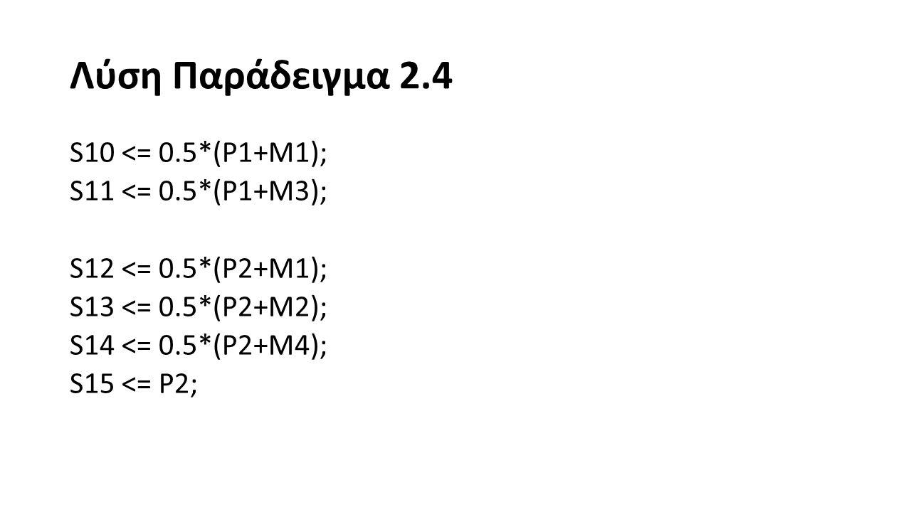 Λύση Παράδειγμα 2.4 S10 <= 0.5*(P1+M1); S11 <= 0.5*(P1+M3);