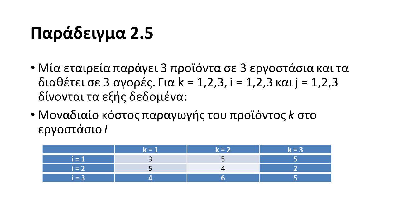 Παράδειγμα 2.5