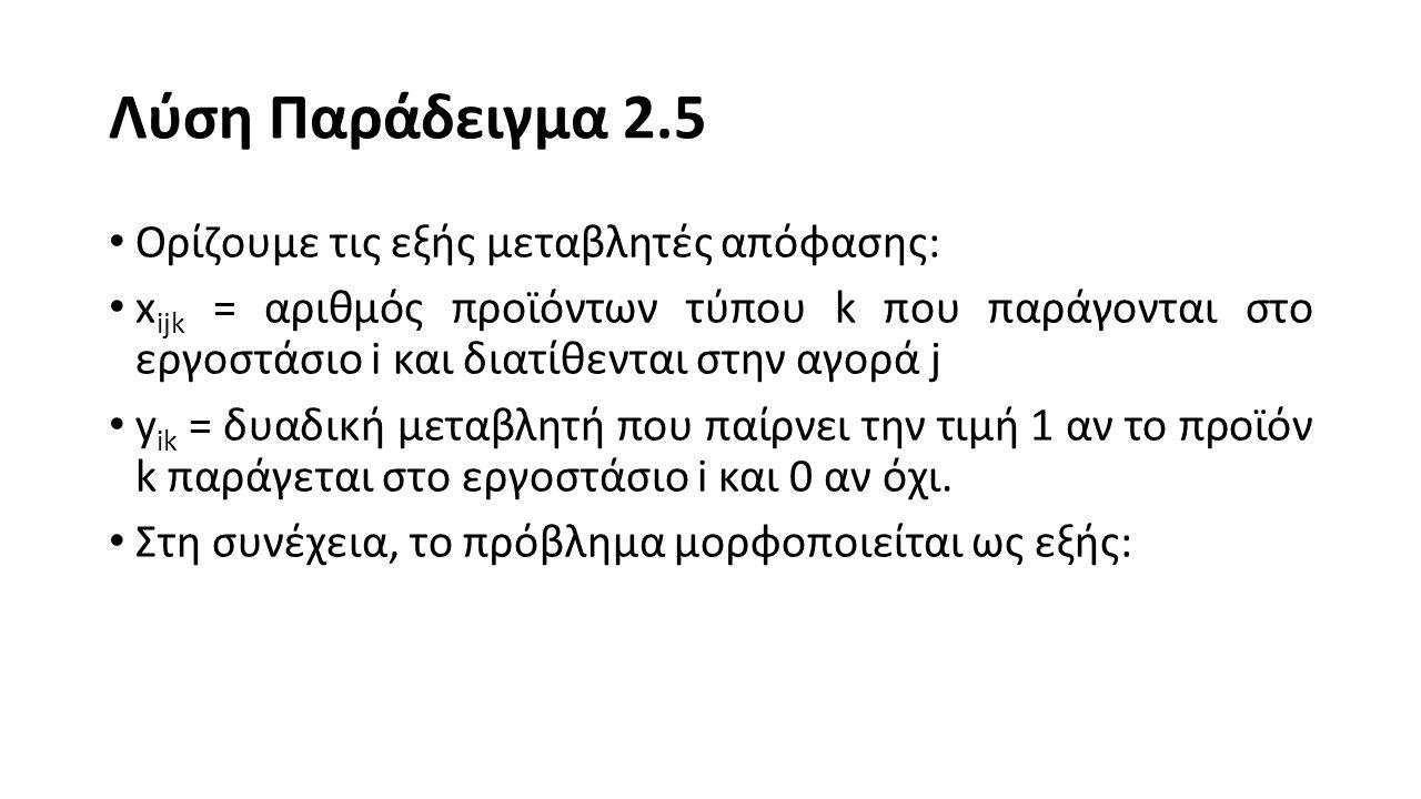 Λύση Παράδειγμα 2.5 Ορίζουμε τις εξής μεταβλητές απόφασης: