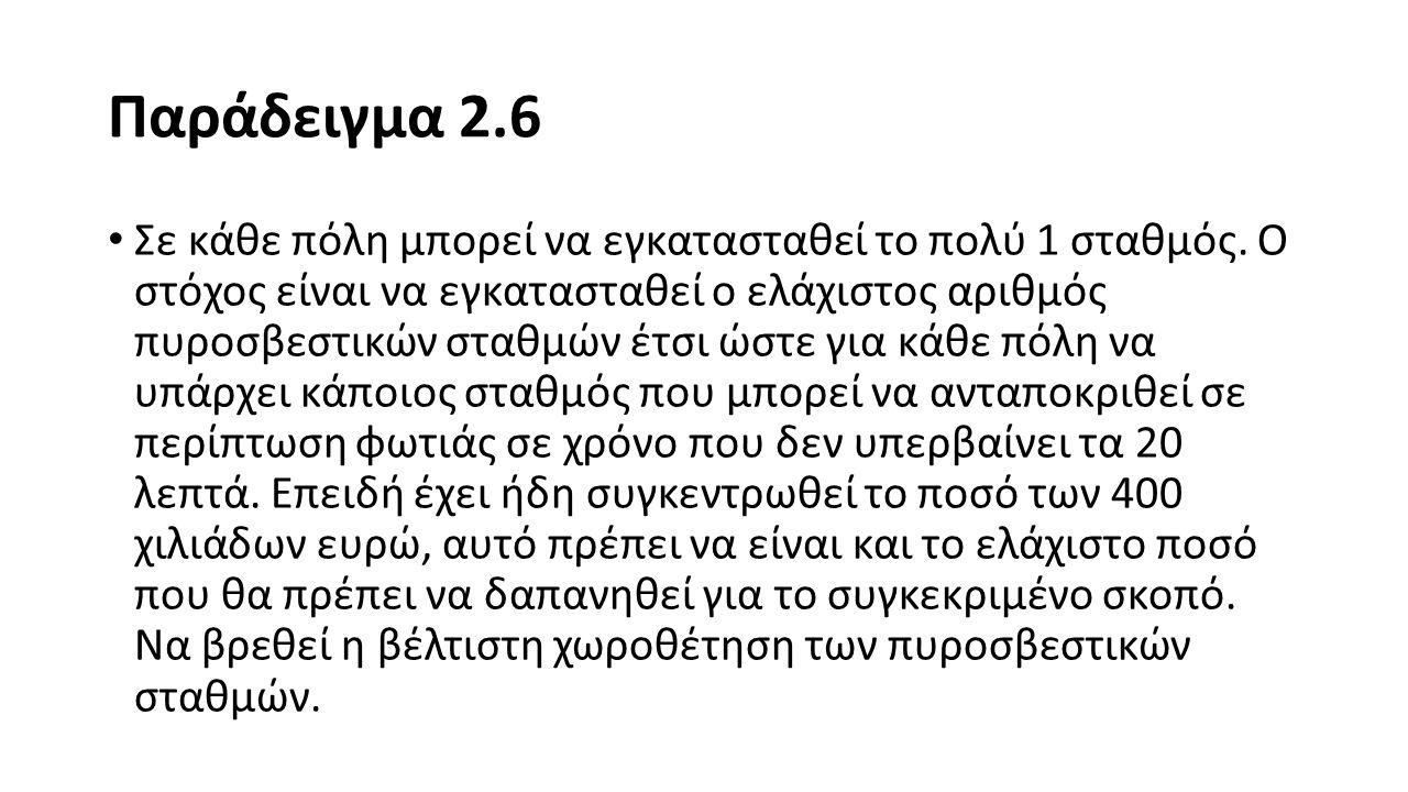 Παράδειγμα 2.6