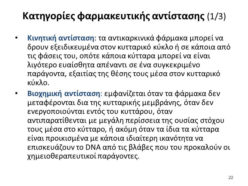 Κατηγορίες φαρμακευτικής αντίστασης (2/3)