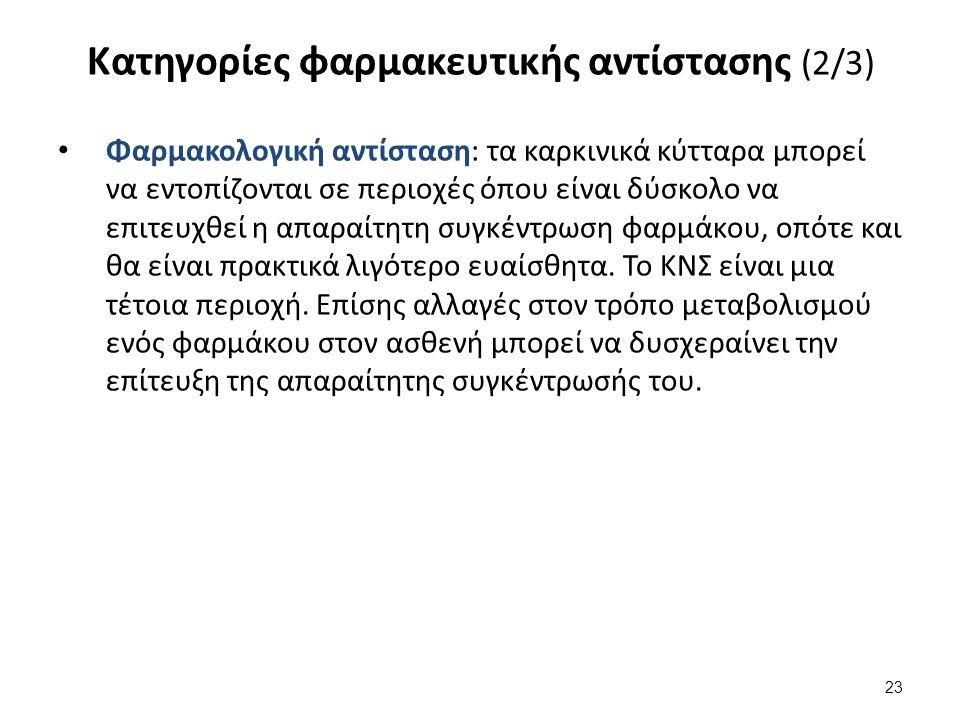 Κατηγορίες φαρμακευτικής αντίστασης (3/3)
