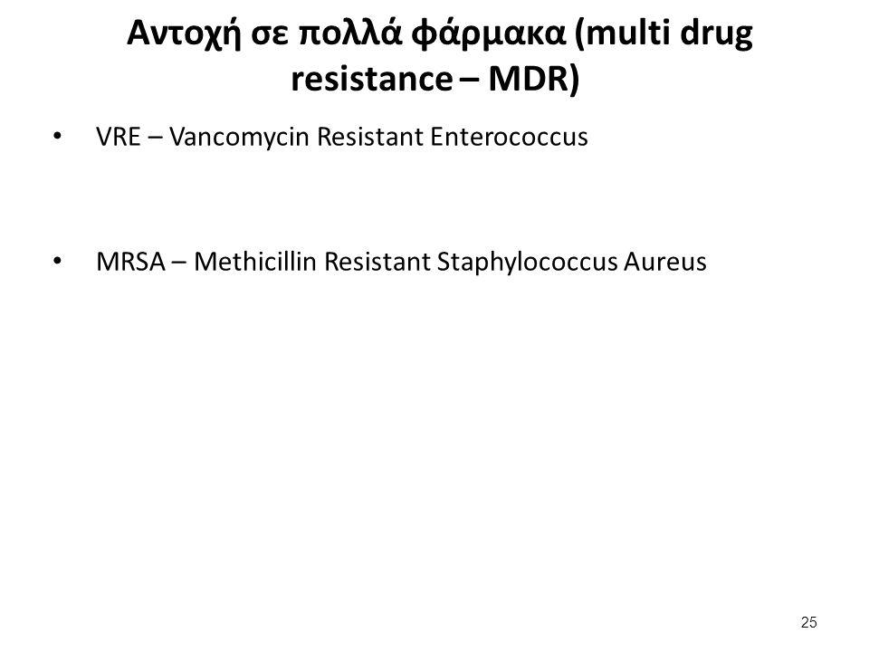 Αποτελέσματα κυτταροτοξικών φαρμάκων (1/3)