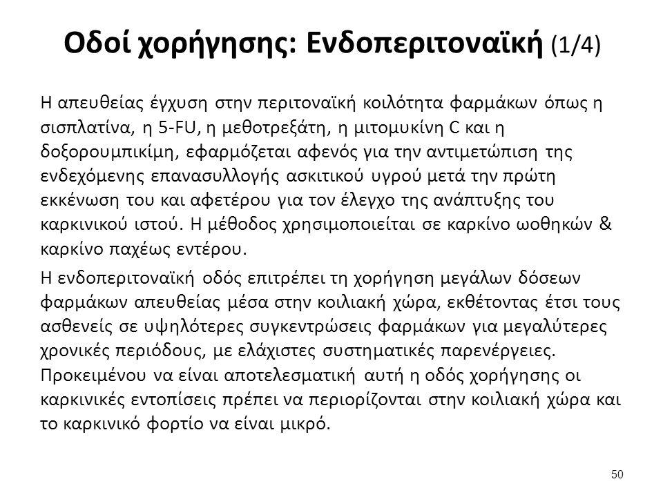 Οδοί χορήγησης: Ενδοπεριτοναϊκή (2/4)