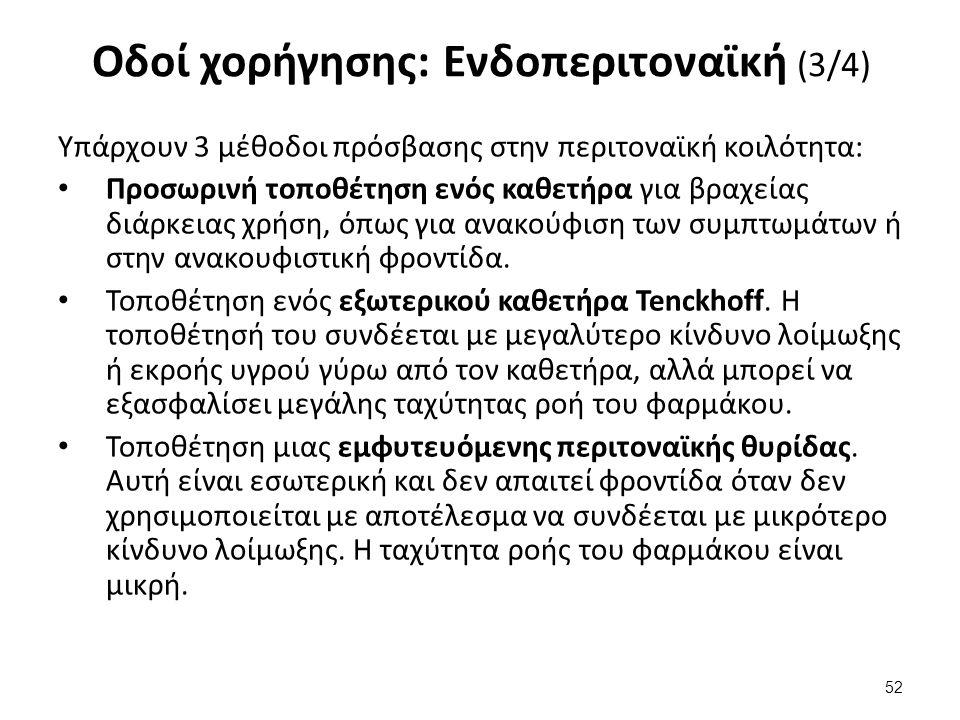 Οδοί χορήγησης: Ενδοπεριτοναϊκή (4/4)