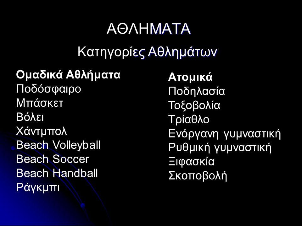 ΑΘΛΗΜΑΤΑ Κατηγορίες Αθλημάτων Ομαδικά Αθλήματα Ατομικά Ποδόσφαιρο