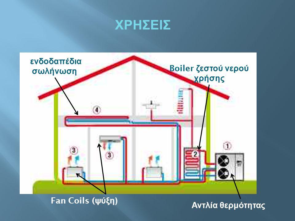 Boiler ζεστού νερού χρήσης