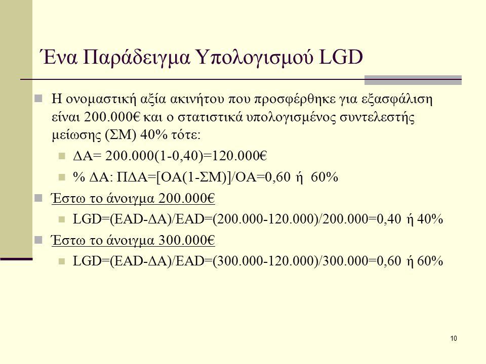 Ένα Παράδειγμα Υπολογισμού LGD
