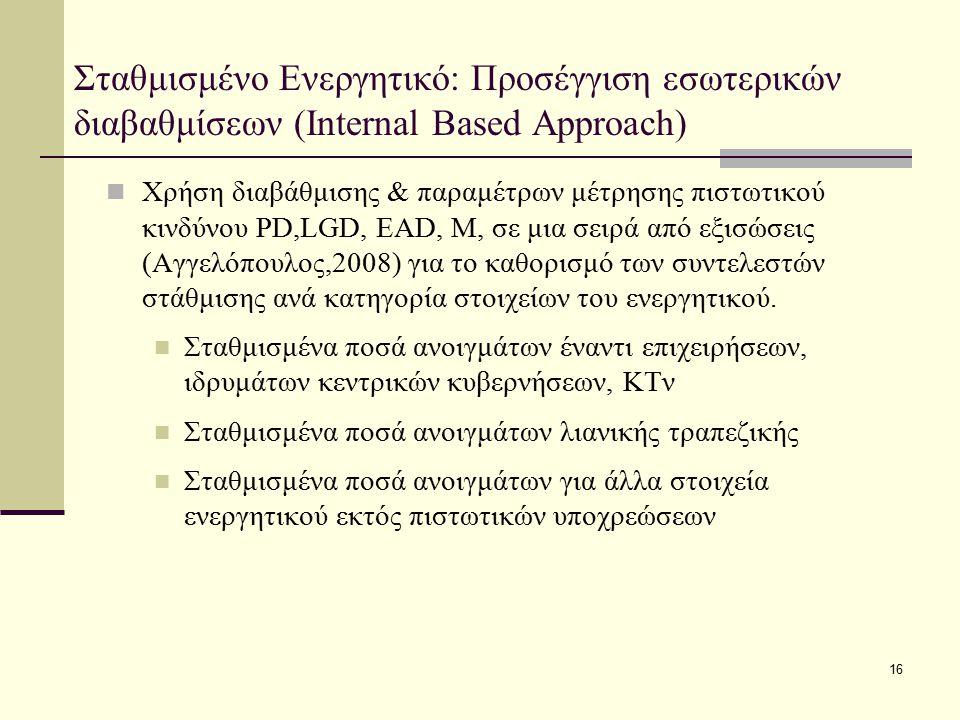 Σταθμισμένο Ενεργητικό: Προσέγγιση εσωτερικών διαβαθμίσεων (Internal Based Approach)