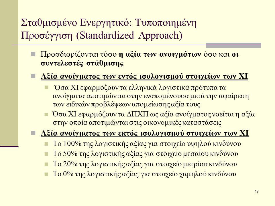 Σταθμισμένο Ενεργητικό: Τυποποιημένη Προσέγγιση (Standardized Approach)