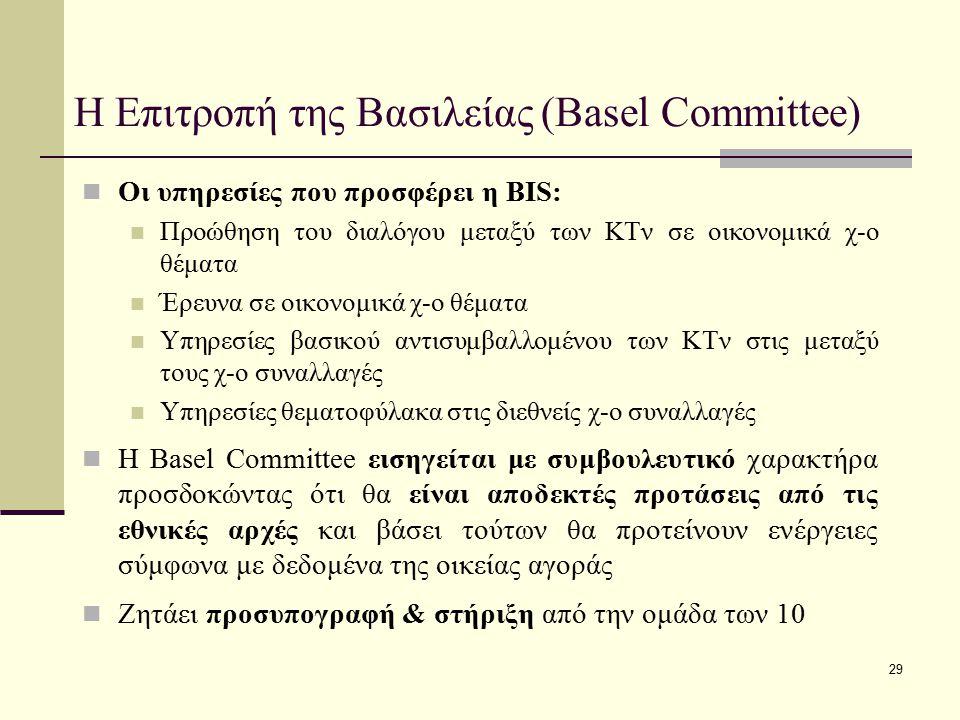 Η Επιτροπή της Βασιλείας (Basel Committee)