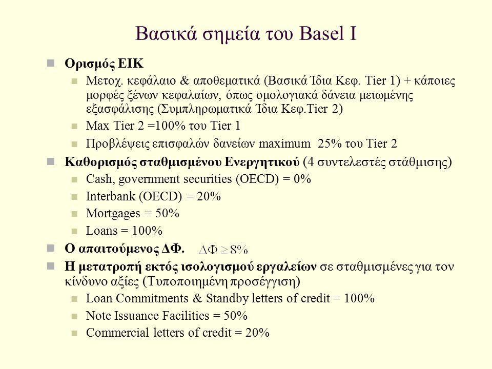 Βασικά σημεία του Basel Ι
