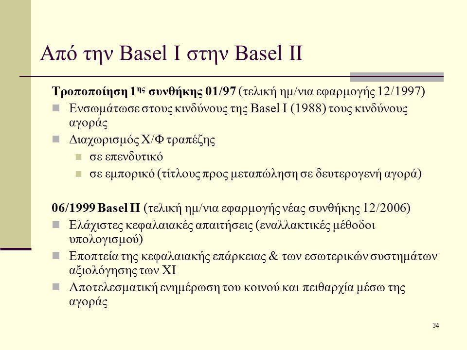 Από την Basel I στην Basel II