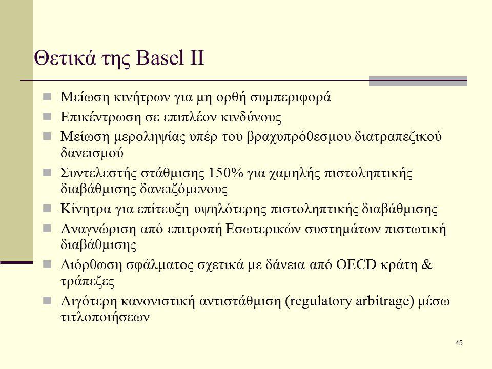 Θετικά της Basel II Μείωση κινήτρων για μη ορθή συμπεριφορά