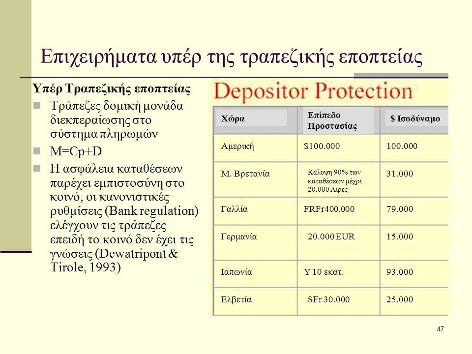 Επιχειρήματα υπέρ της τραπεζικής εποπτείας