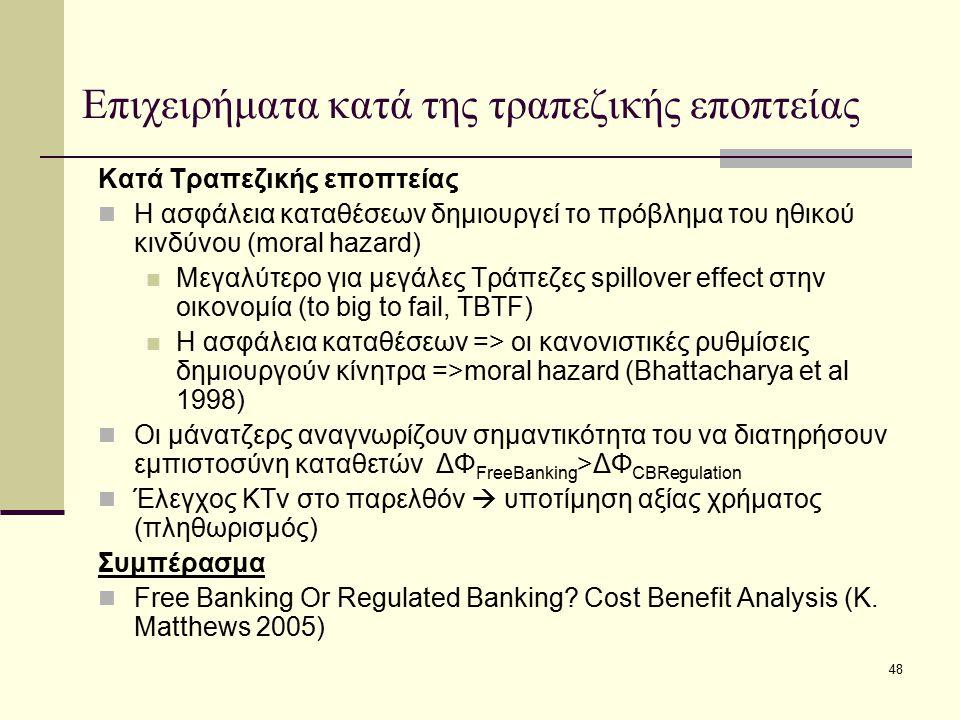 Επιχειρήματα κατά της τραπεζικής εποπτείας