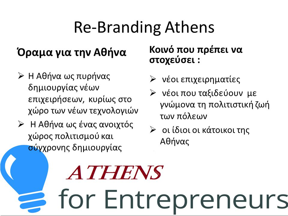 Re-Branding Athens Όραμα για την Αθήνα Κοινό που πρέπει να στοχεύσει :