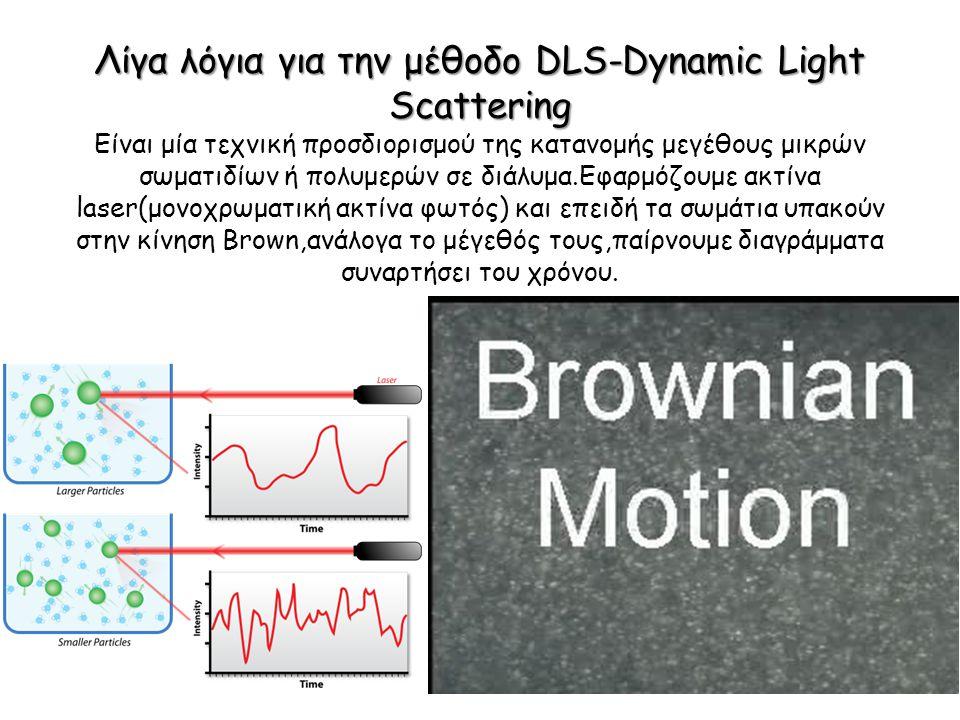 Λίγα λόγια για την μέθοδο DLS-Dynamic Light Scattering Είναι μία τεχνική προσδιορισμού της κατανομής μεγέθους μικρών σωματιδίων ή πολυμερών σε διάλυμα.Εφαρμόζουμε ακτίνα laser(μονοχρωματική ακτίνα φωτός) και επειδή τα σωμάτια υπακούν στην κίνηση Brown,ανάλογα το μέγεθός τους,παίρνουμε διαγράμματα συναρτήσει του χρόνου.