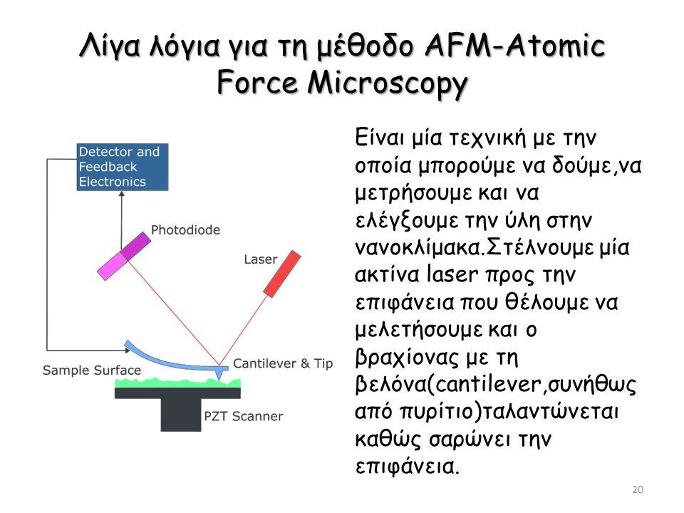 Λίγα λόγια για τη μέθοδο AFM-Atomic Force Microscopy