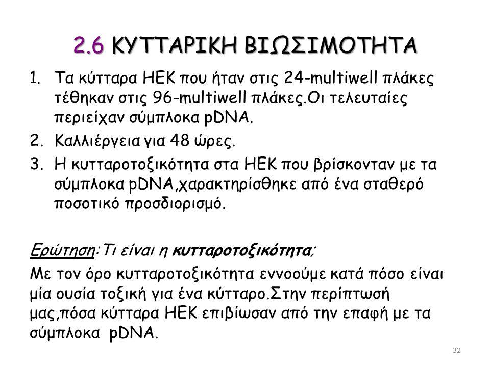 2.6 ΚΥΤΤΑΡΙΚΗ ΒΙΩΣΙΜΟΤΗΤΑ