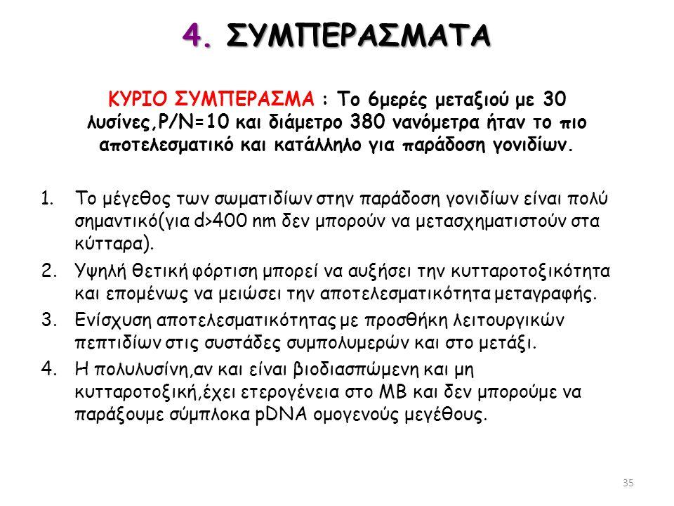 4. ΣΥΜΠΕΡΑΣΜΑΤΑ