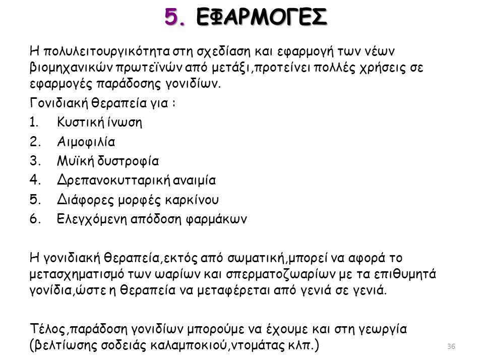 5. ΕΦΑΡΜΟΓΕΣ