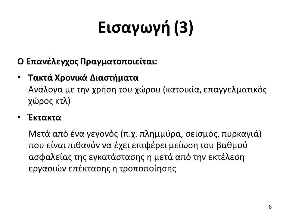 Εισαγωγή (3) Ο Επανέλεγχος Πραγματοποιείται: