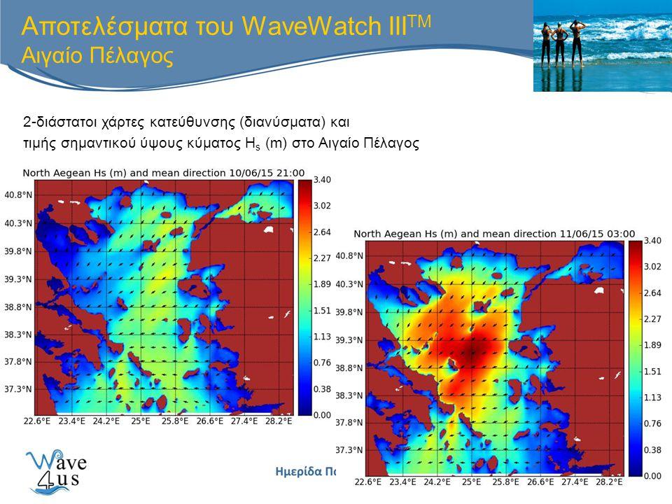 Αποτελέσματα του WaveWatch IIITM Αιγαίο Πέλαγος