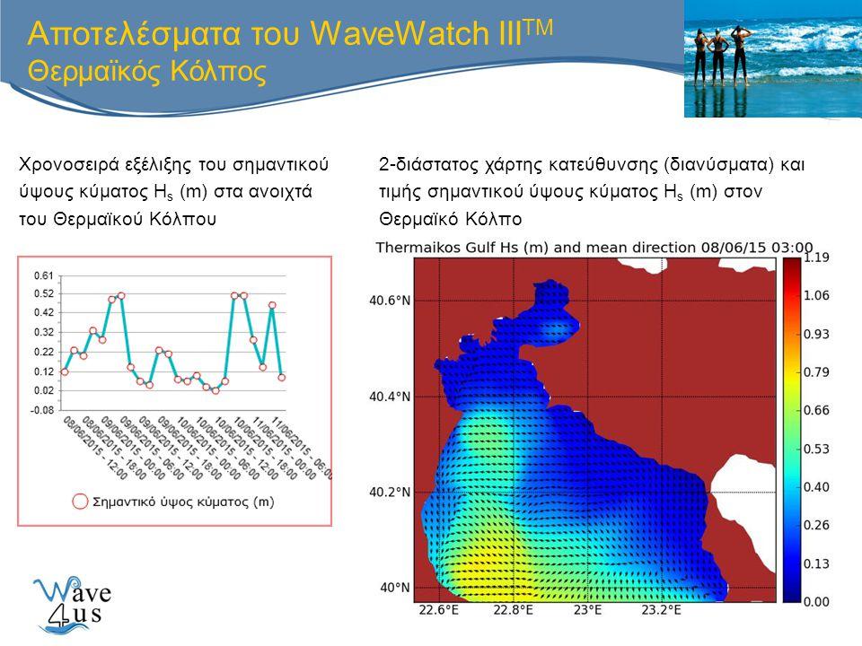 Αποτελέσματα του WaveWatch IIITM Θερμαϊκός Κόλπος