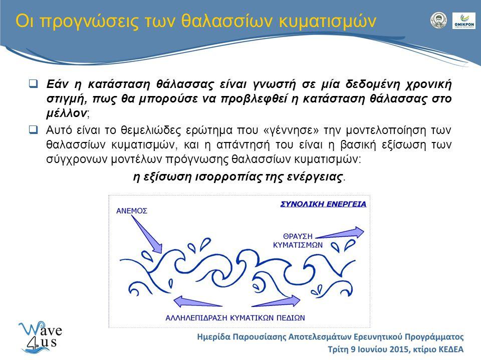 Οι προγνώσεις των θαλασσίων κυματισμών