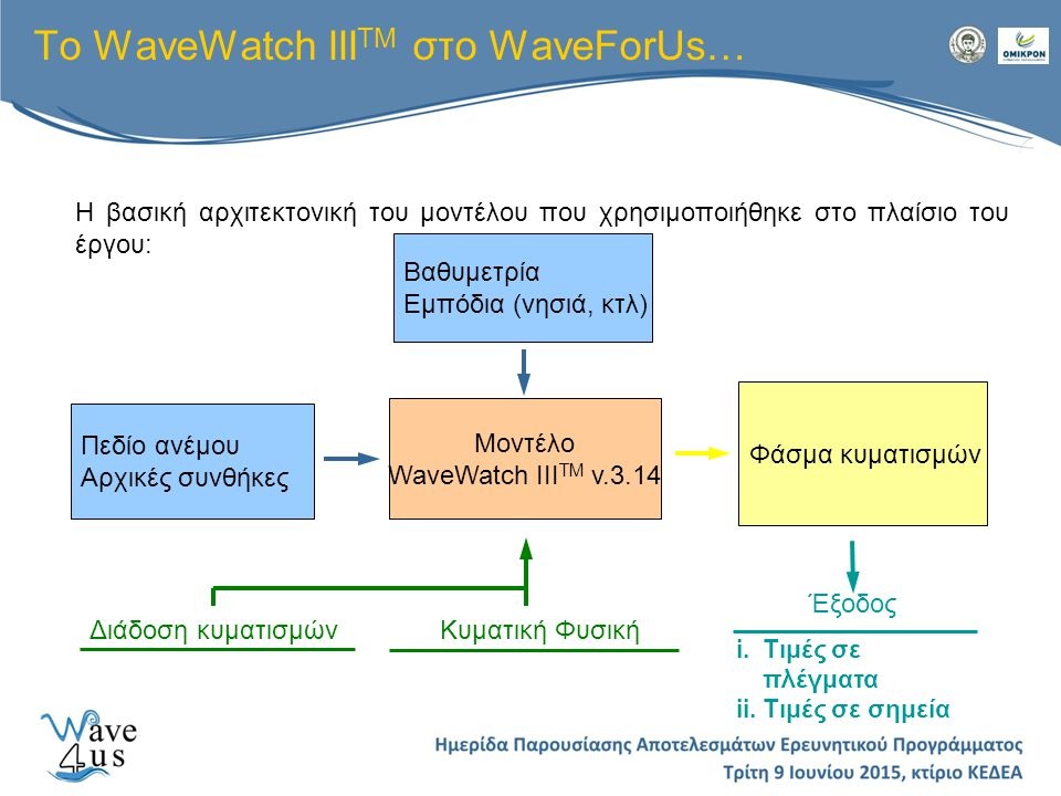 To WaveWatch IIITM στο WaveForUs…