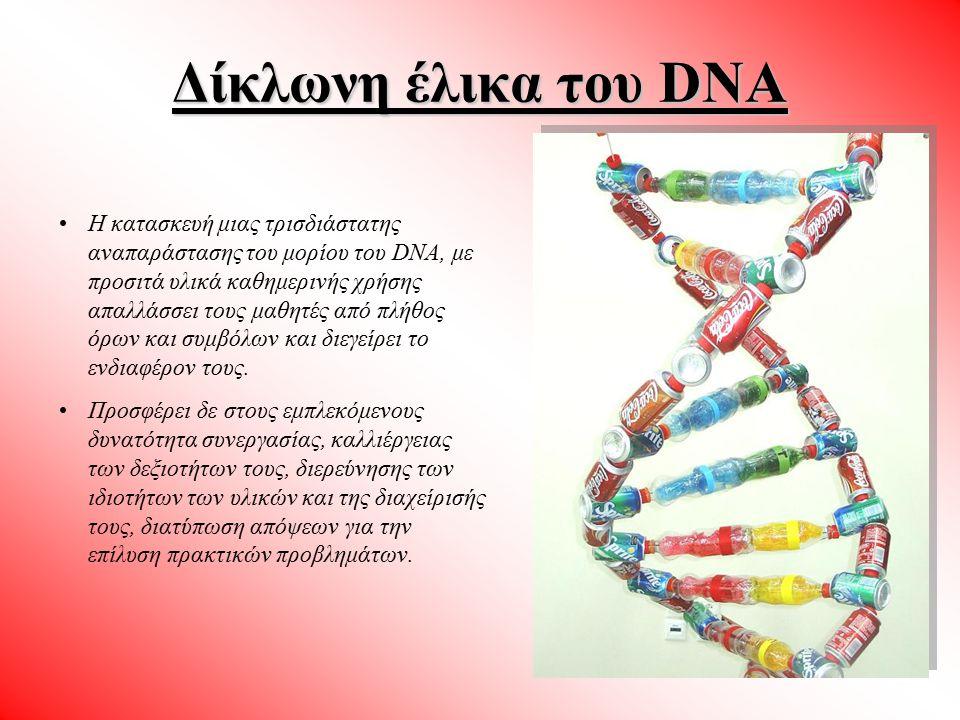 Δίκλωνη έλικα του DNA