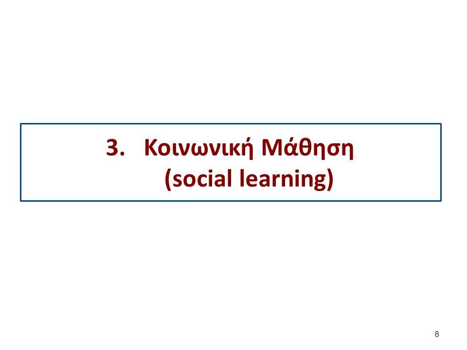 Κοινωνική μάθηση Παρακολουθείστε το παρακάτω βίντεο: