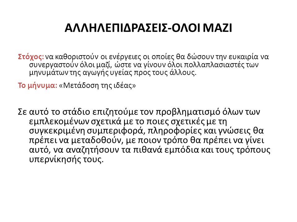 ΑΛΛΗΛΕΠΙΔΡΑΣΕΙΣ-ΟΛΟΙ ΜΑΖΙ