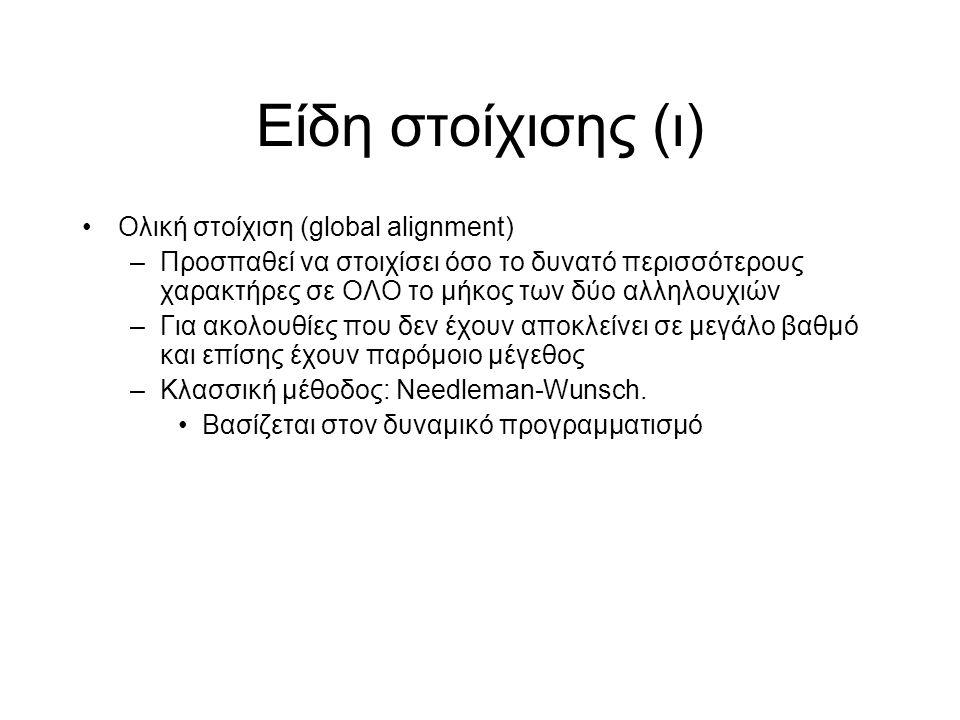 Είδη στοίχισης (ι) Ολική στοίχιση (global alignment)