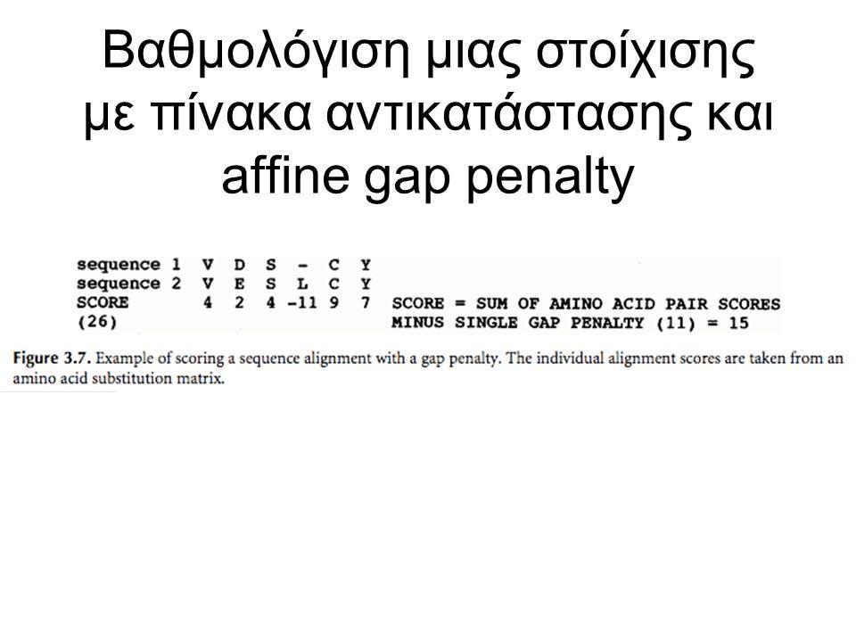 Βαθμολόγιση μιας στοίχισης με πίνακα αντικατάστασης και affine gap penalty