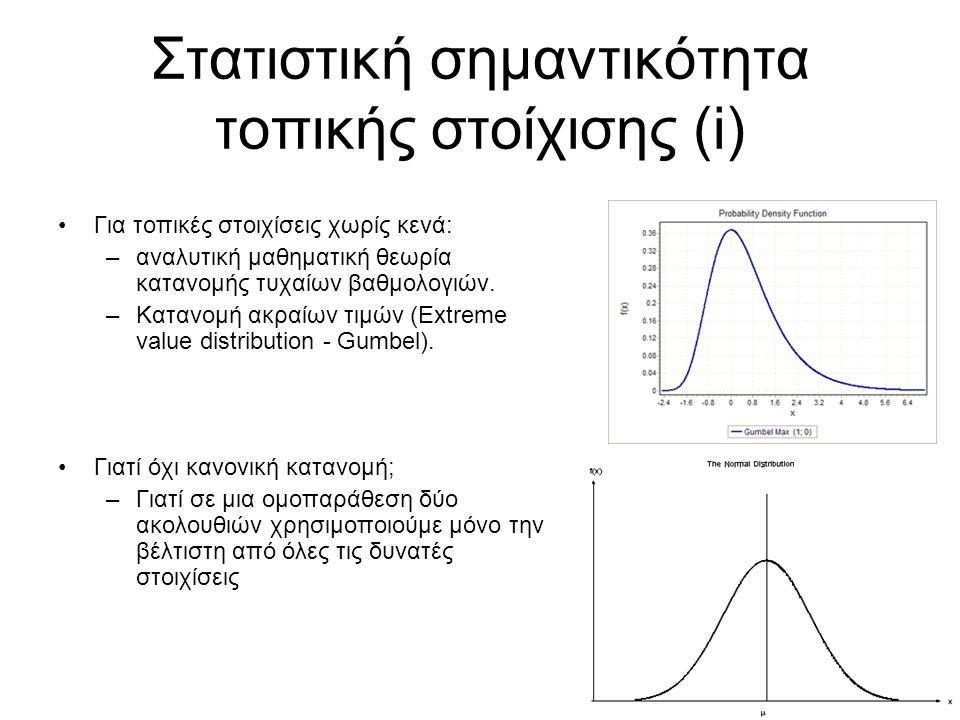 Στατιστική σημαντικότητα τοπικής στοίχισης (i)