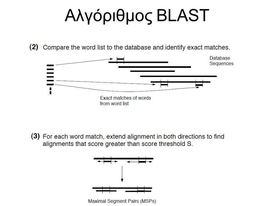 Αλγόριθμος BLAST