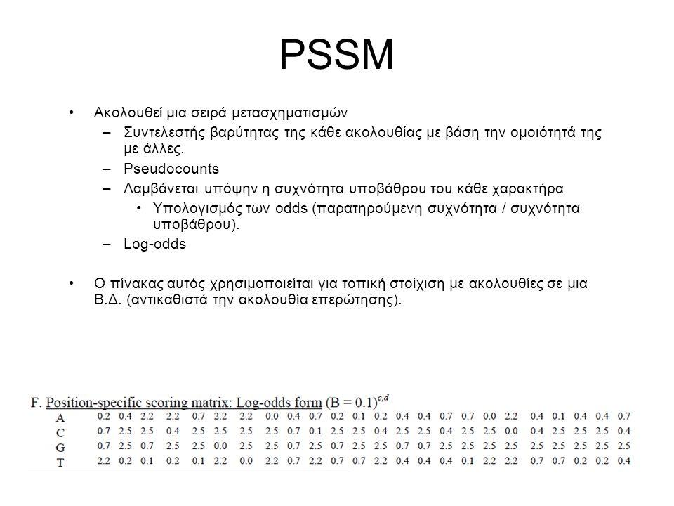 PSSM Ακολουθεί μια σειρά μετασχηματισμών