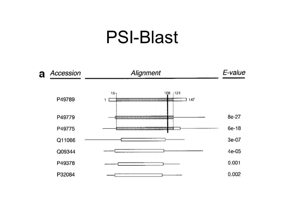 PSI-Blast