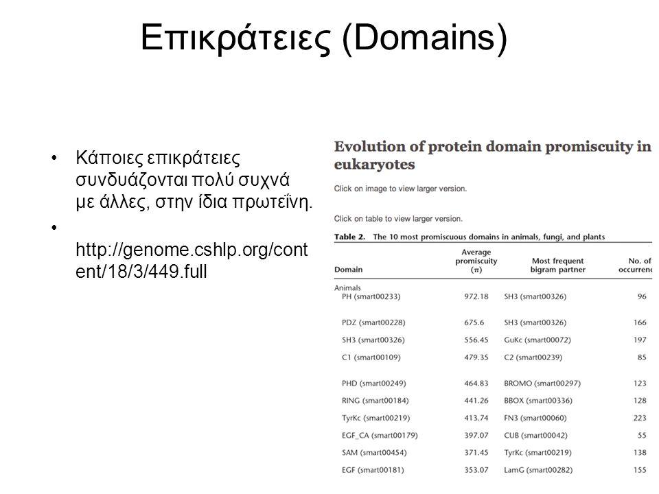 Επικράτειες (Domains)