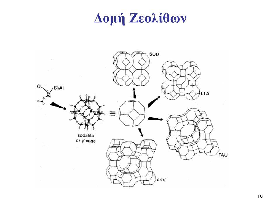 Δομή Ζεολίθων