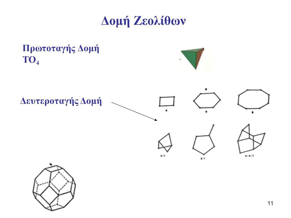 Δομή Ζεολίθων Πρωτοταγής Δομή ΤΟ4 Δευτεροταγής Δομή